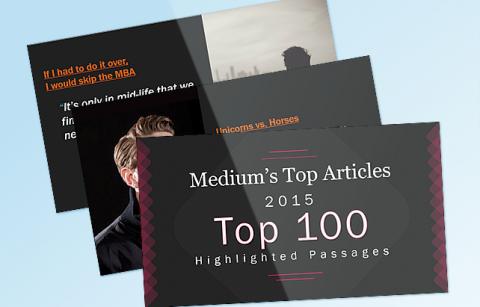 Mediums Top Articles – PowerPoint Presentation