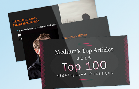 Mediums Top Articles – PowerPoint Presentation